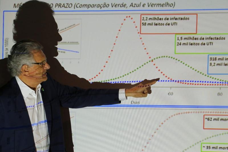 Governador Ronaldo Caiado apresentando dados preocupantes da UFG